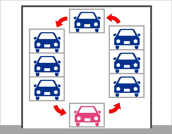 垂直循環方式